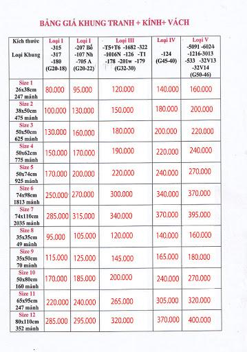 Bảng giá và hướng dẫn đóng khung tranh thêu trong năm 2020 9